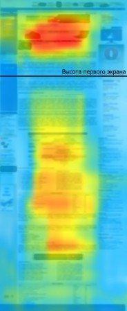 Пример наложения карты кликабельности на страницу